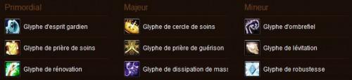 Glyphes de Saffî